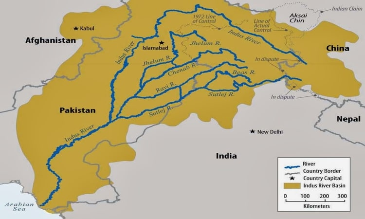 Indus River System