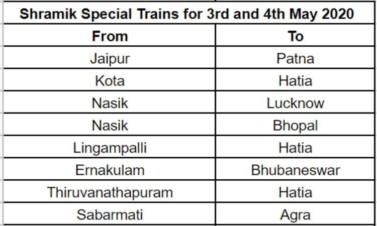 Shramik Train List3